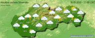 Aktuálne počasie